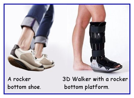 Walking boot for metatarsalgia